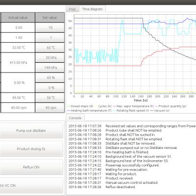 Rotary Evaporator GUI Sentinel: Time diagram